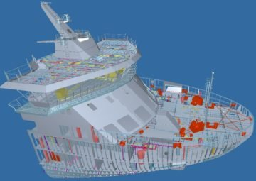 Outfitting, Mooring, Deck Equipment